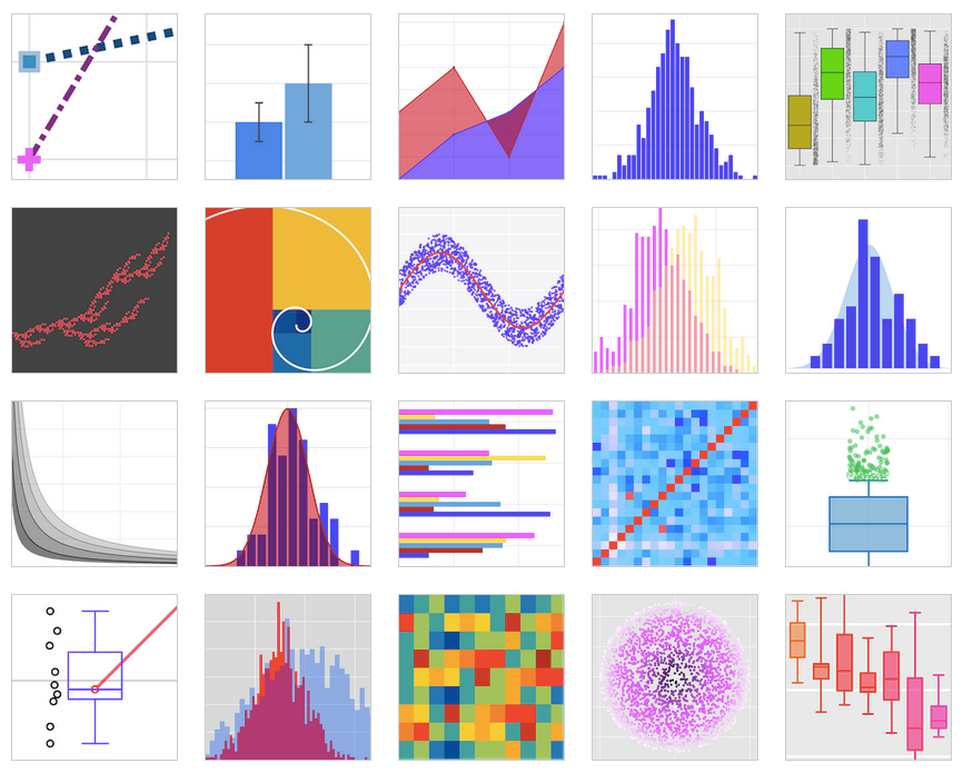 Python Visualisation Guide for Matplotlib, Seaborn, Pygal, Bokeh and